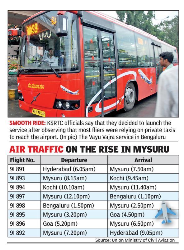 KSRTC plans to launch 'Vayu Vajra' buses in Mysuru