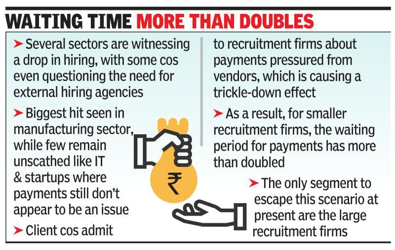 Mid-sized hiring cos hit by payment delays