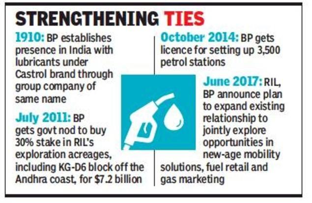 BP graphic (1)