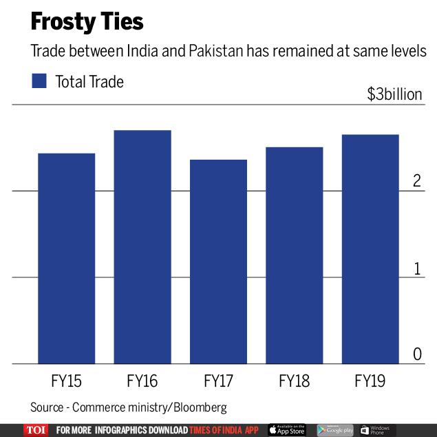 Trade india-N
