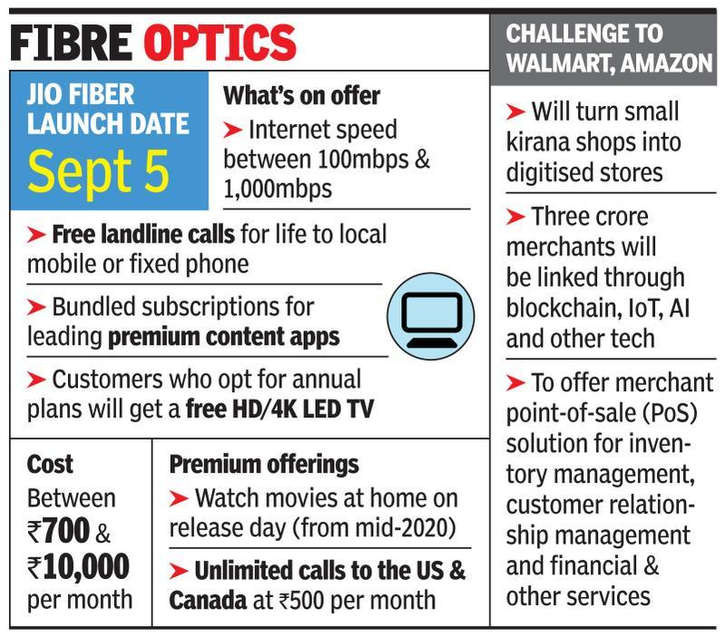 RIL rolls out Jio Fiber plans to take on e-tail giants, content cos