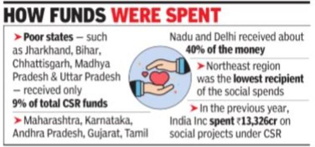 Social spending graphic