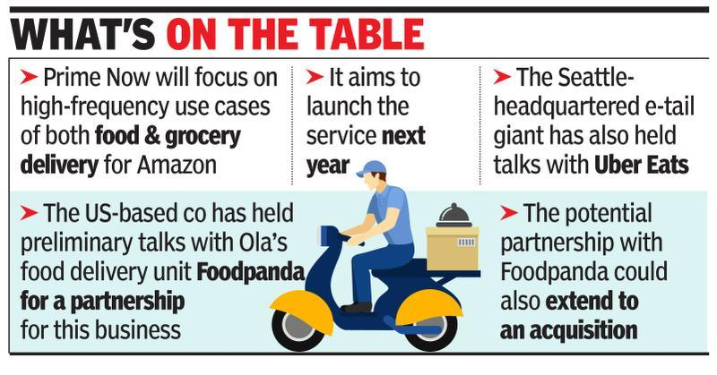 Amazon to use Prime Now for food delivery launch