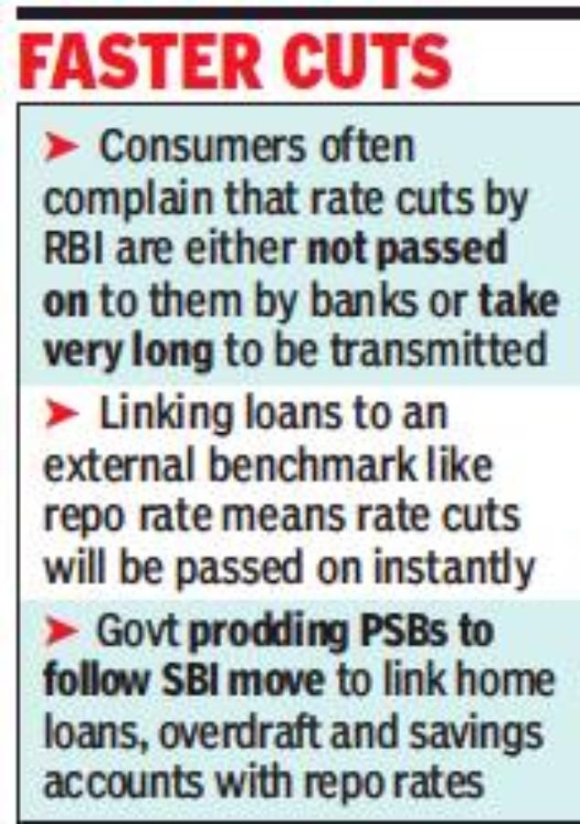 RBI borriwing graphic