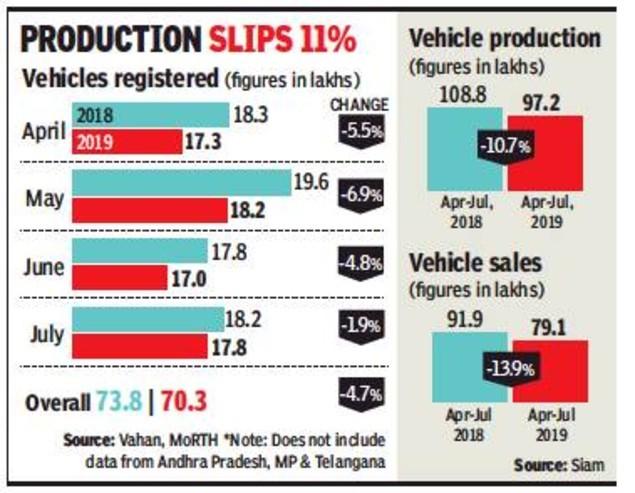 vehicle registration graphic (1)