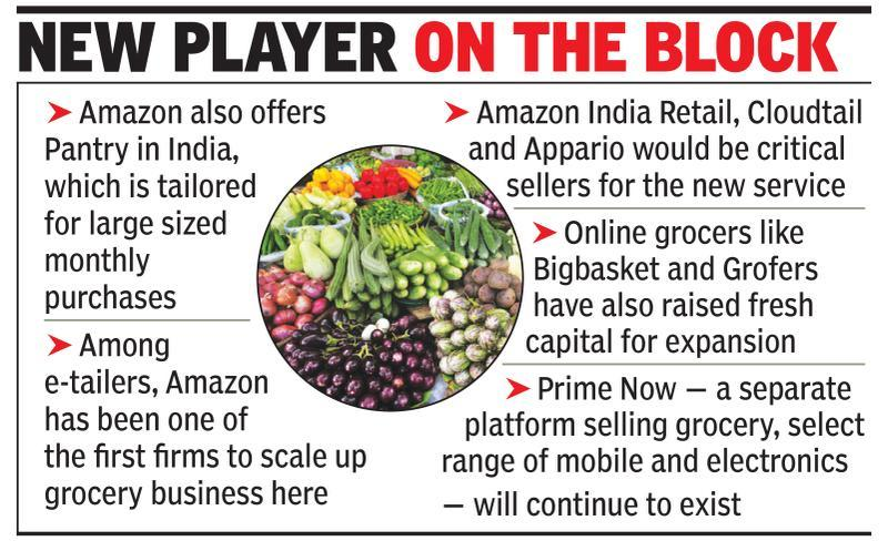AmazonFresh ups ante in Indian grocery wars - Times of India