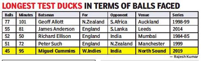 India vs West Indies, 1st Test Day 3: Ajinkya Rahane, Virat