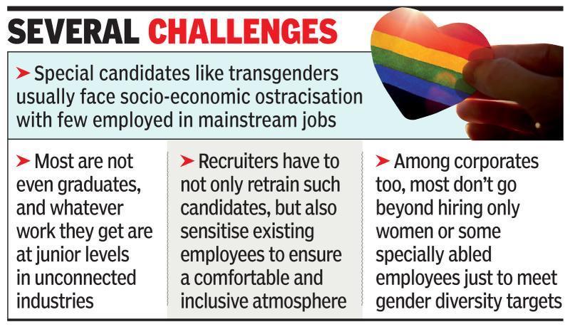Cos recruit LGBT+, but right talent rare