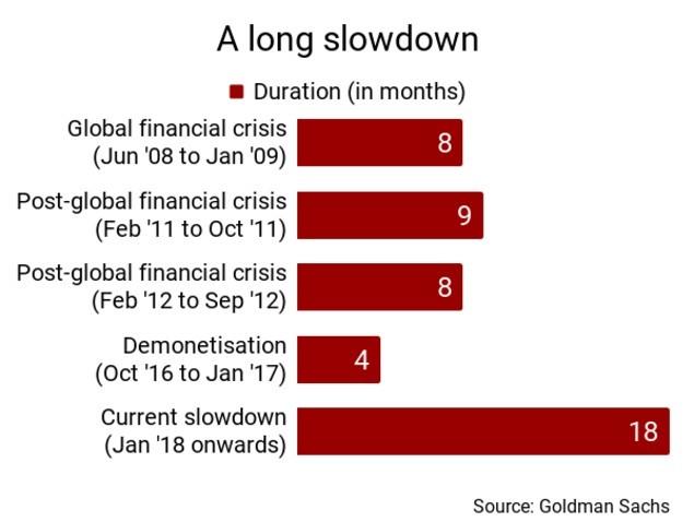 economic crisis in india 2012 essay