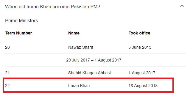khan pm date