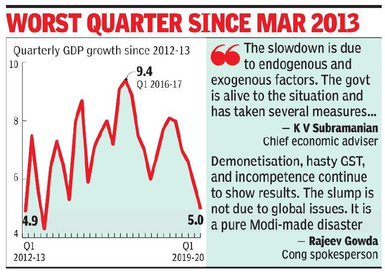 GDP gfx