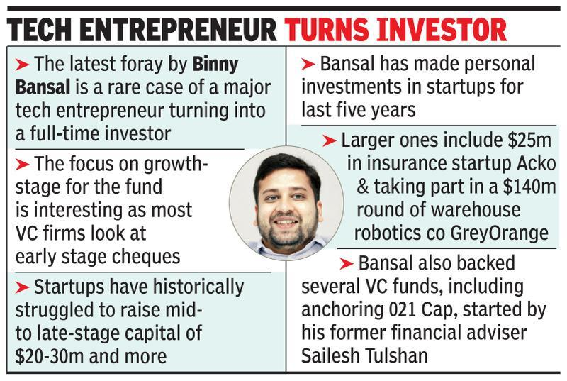 Binny Bansal to set up $400m VC fund