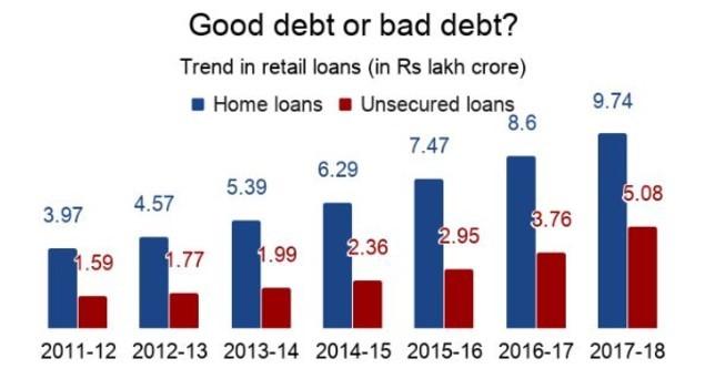Debt newsletter graph 1 (1)