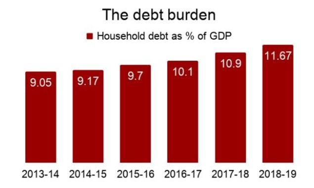 debt newsletter graph 2 (1)