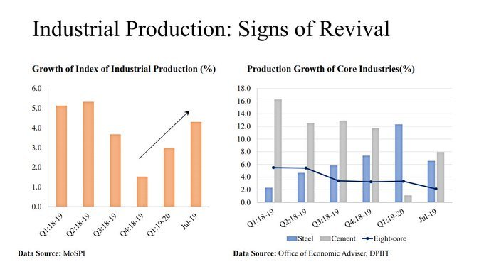 IIP PIB.
