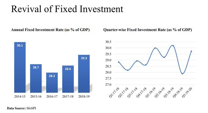 Fixed income PIB.