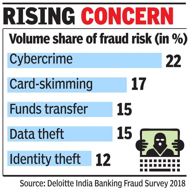 Internet cos team up to tackle e-frauds