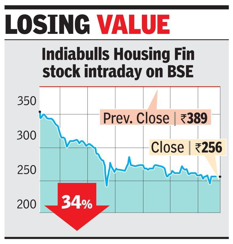 Indiabulls mgmt allays cash crunch, stock tanks