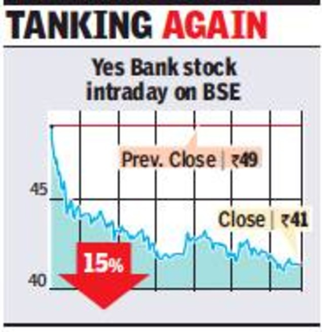 YEs bank graphic (1)