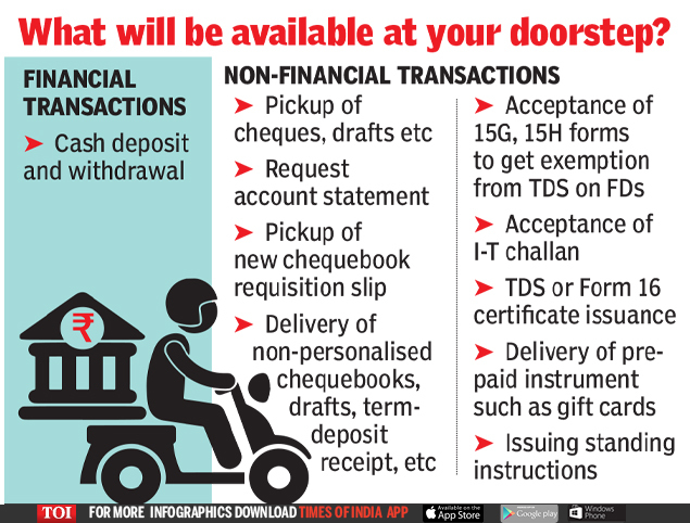 What will be available at your doorstep_