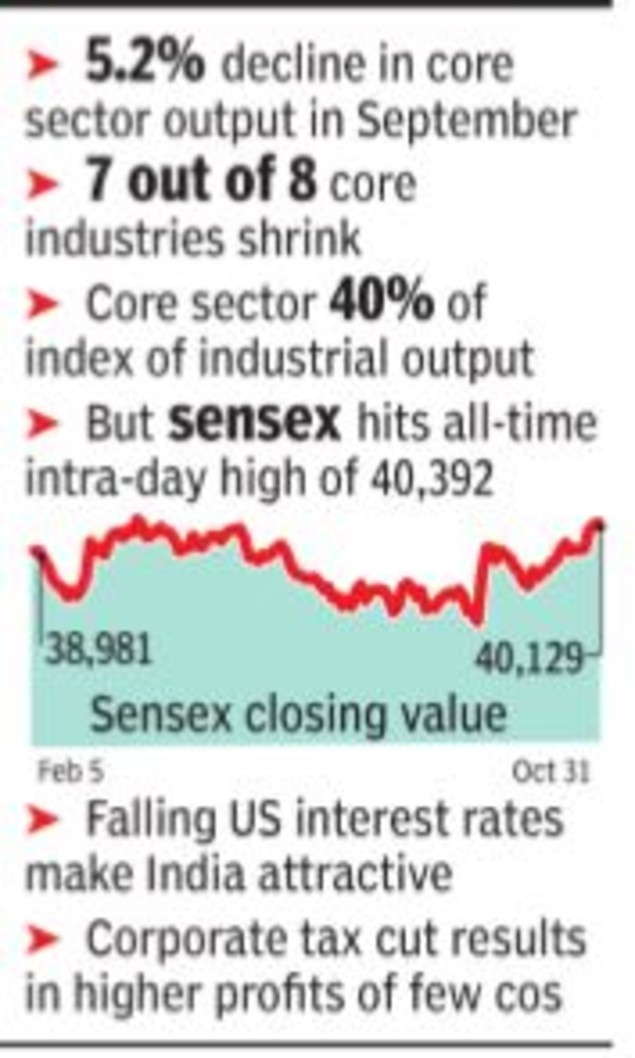 Industrial output graphic