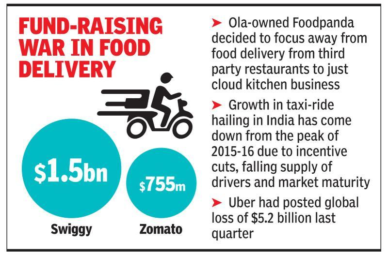 Uber India collective loss to hit Rs 3.8k cr