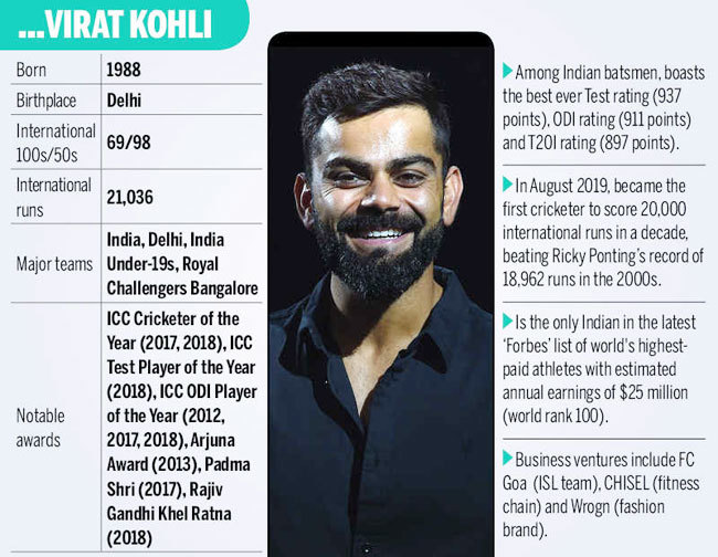 virat kohli birthday virat kohli turns wishes pour in for