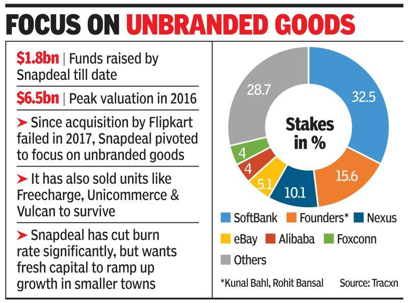 Snapdeal in talks for $100m at valuation of $800m-1.2bn