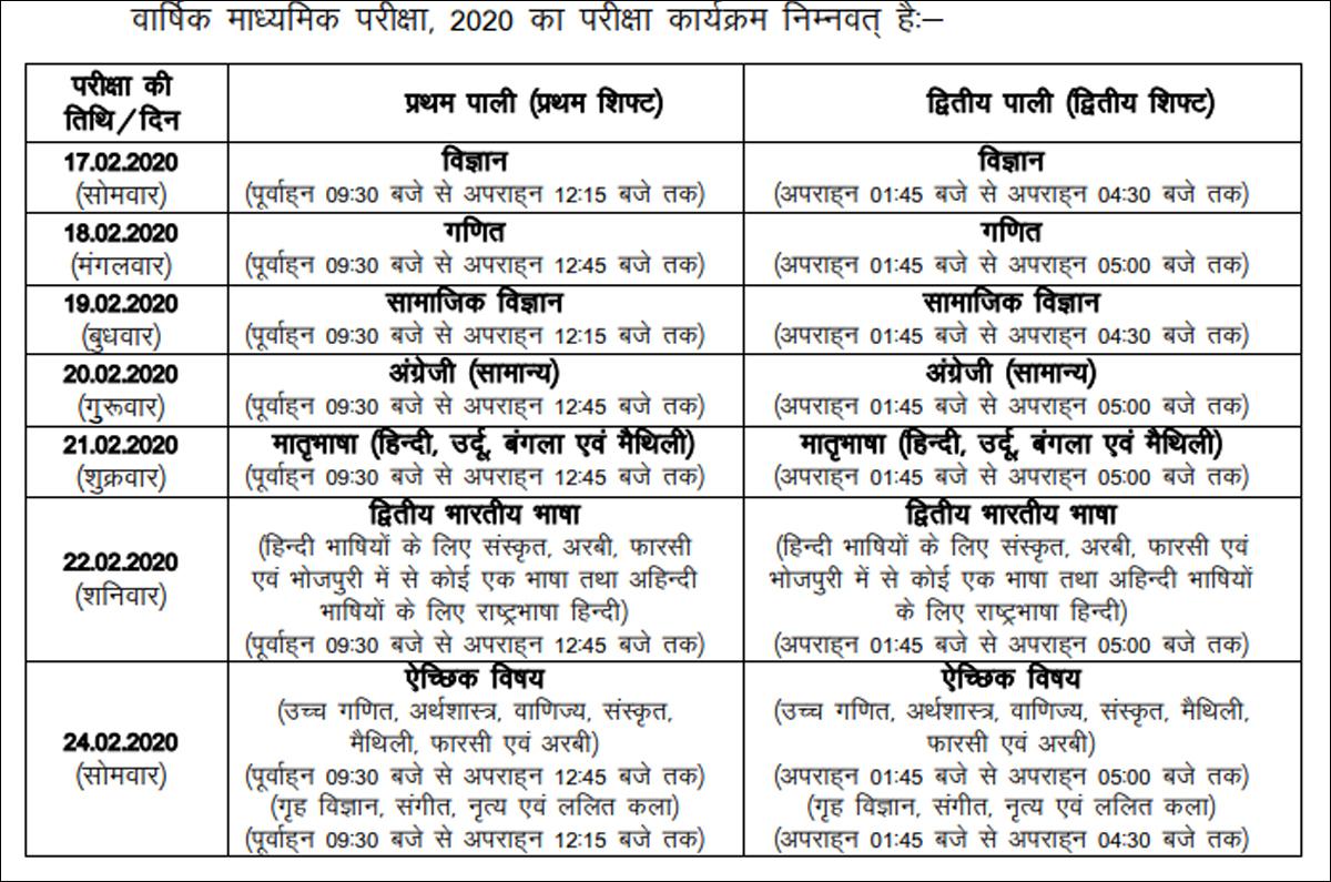 Bihar Board Class 10 exam schedule 2020