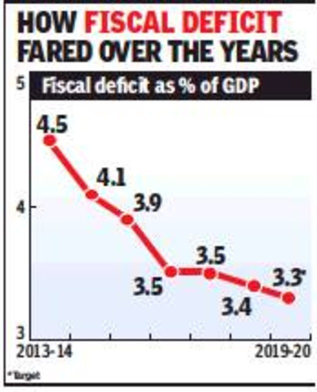 fiscal def graphic (1)