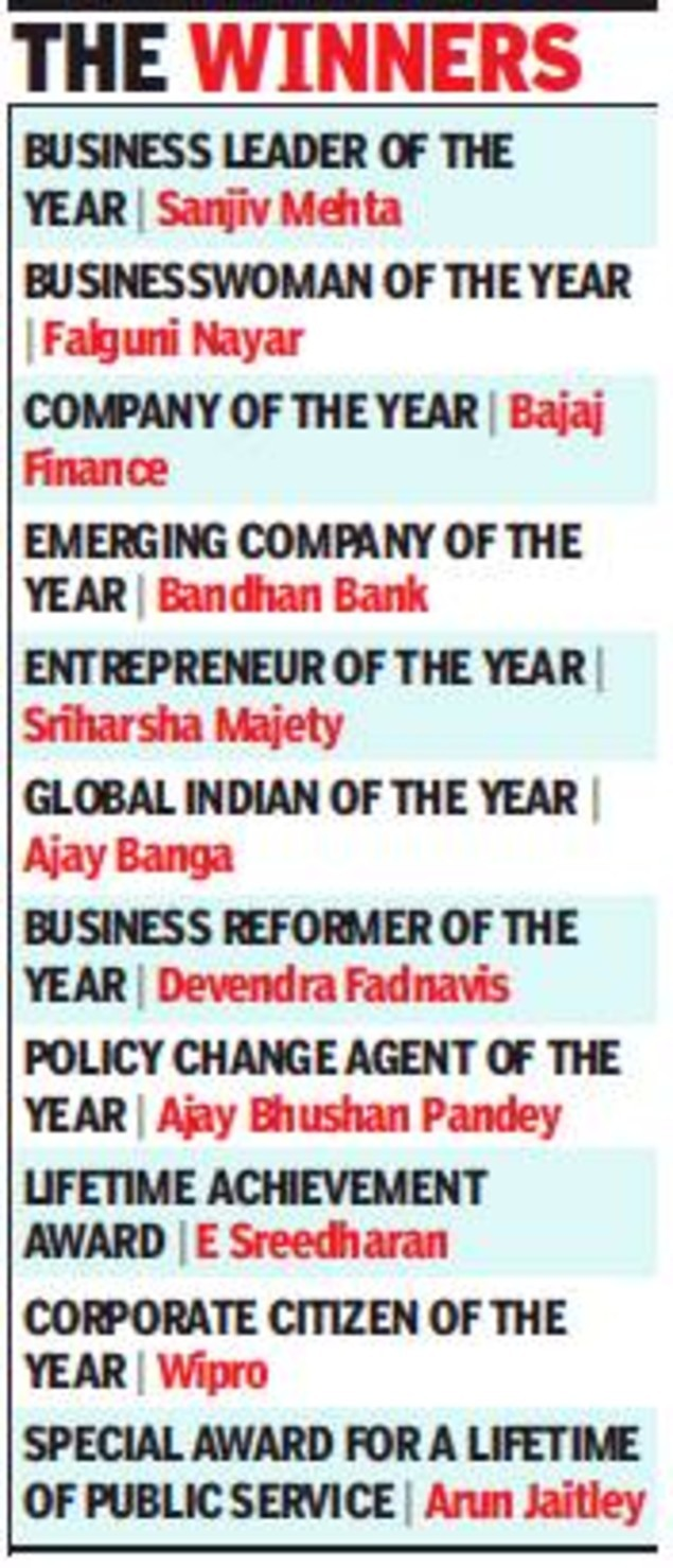 Eco times award list (1)