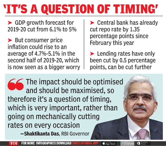 'IT'S A QUESTION OF TIMING'