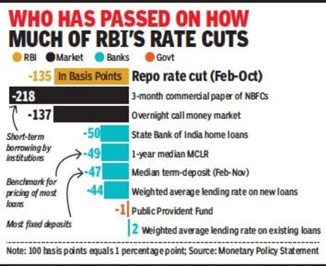 rate cut gfx 1 (1)