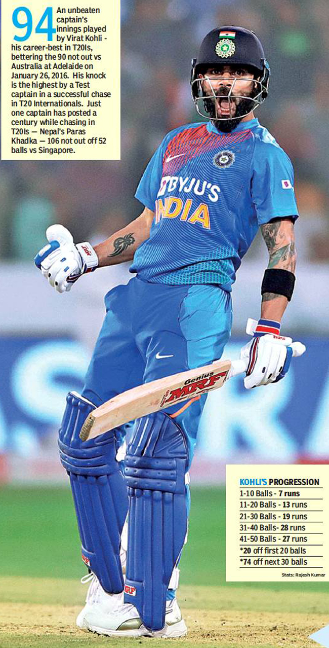 India Vs West Indies 1st T20i Majestic Virat Kohli Turns