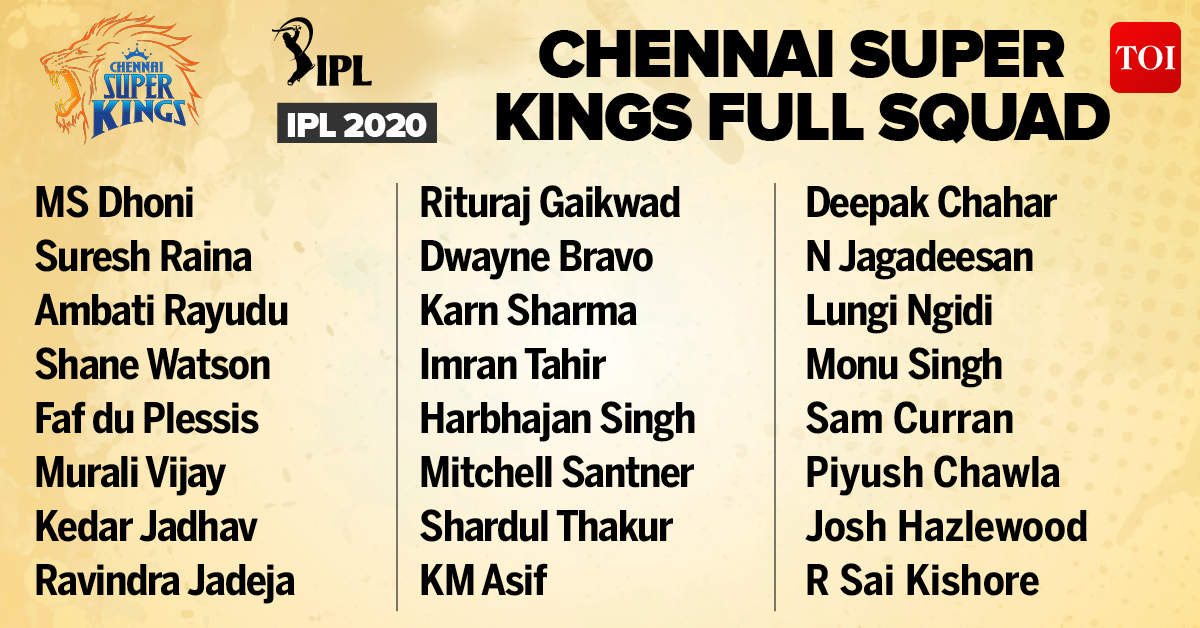 ipl list 2020 Players CSK