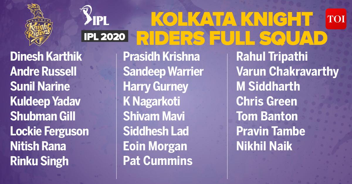 IPL 2020 Player List