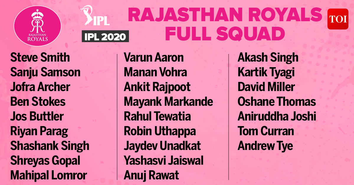 IPL 2020 Player List