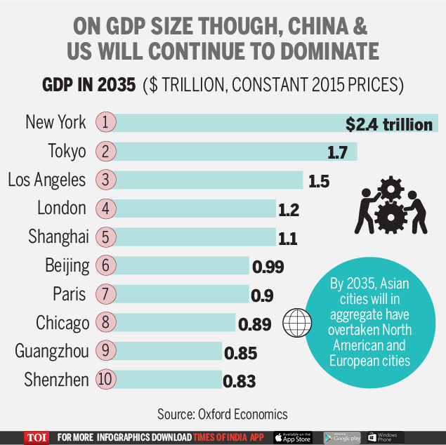 GDP Size-01 (1)