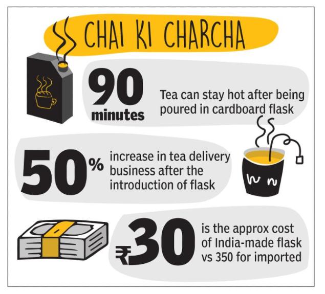 chai info (1)
