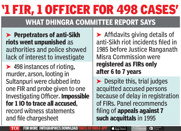 1 FIR, 1 OFFICER FOR 498 CASES