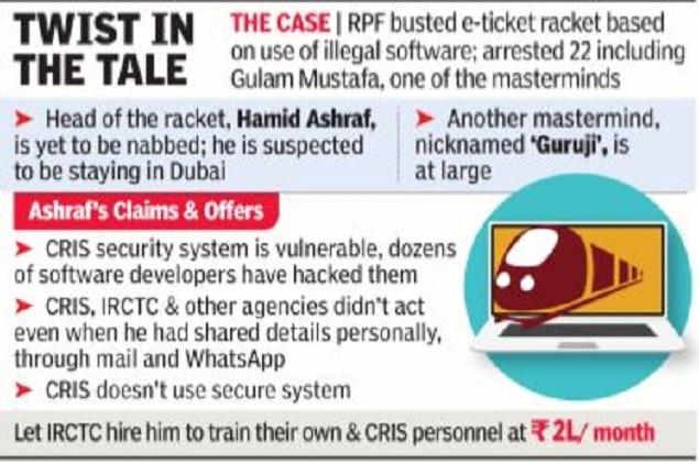 Rail scam graphic