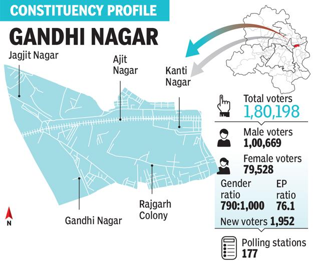 gandhinagar1