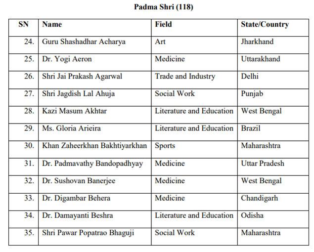 Padma Award 3