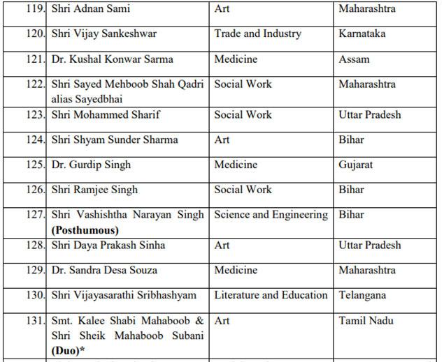 Padma Award 10
