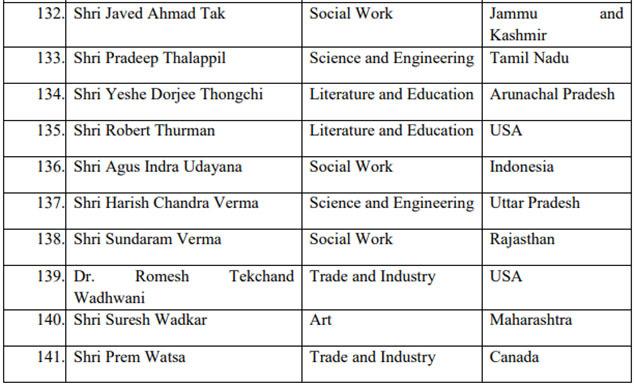 Padma Award 11
