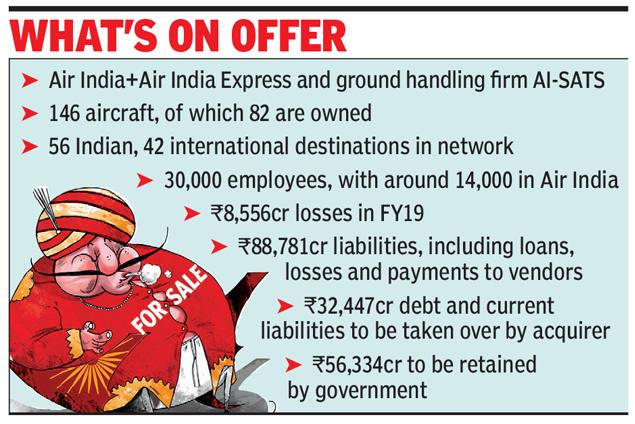 Government Puts 100 Of Air India On Sale Will Absorb 2 3rd Of Liabilities Times Of India