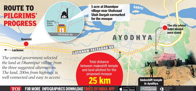 Ayodhya2