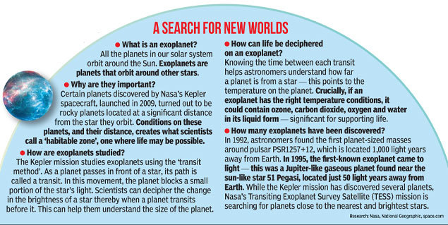 A-search-for-new-worlds