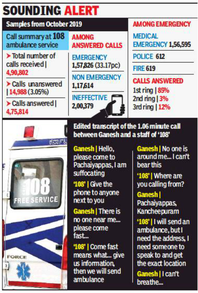 When A Distress Call To 108 Did Not Get Help In Time Chennai News Times Of India Did you take them, or somebody else? when a distress call to 108 did not get
