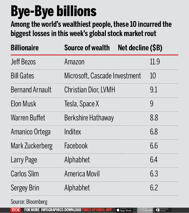 Bloomberg (2)